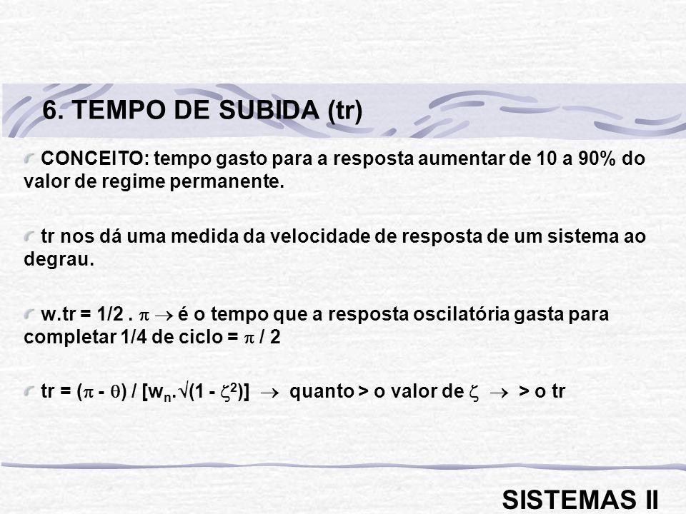 CONCEITO: tempo gasto para a resposta aumentar de 10 a 90% do valor de regime permanente. tr nos dá uma medida da velocidade de resposta de um sistema