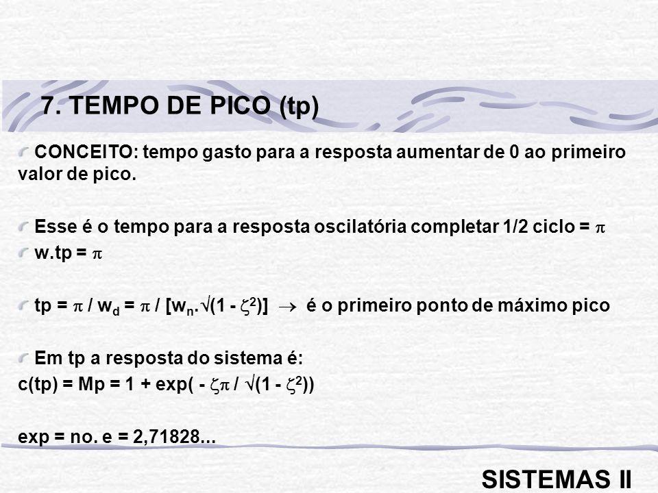CONCEITO: tempo gasto para a resposta aumentar de 0 ao primeiro valor de pico. Esse é o tempo para a resposta oscilatória completar 1/2 ciclo = w.tp =