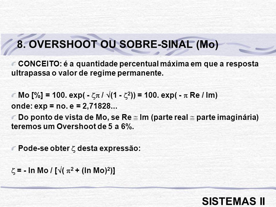 CONCEITO: é a quantidade percentual máxima em que a resposta ultrapassa o valor de regime permanente. Mo [%] = 100. exp( - / (1 - 2 )) = 100. exp( - R
