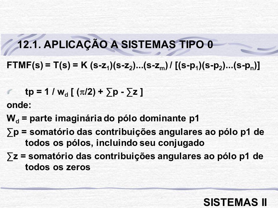 FTMF(s) = T(s) = K (s-z 1 )(s-z 2 )...(s-z m ) / [(s-p 1 )(s-p 2 )...(s-p n )] tp = 1 / w d [ ( /2) + p - z ] onde: W d = parte imaginária do pólo dom