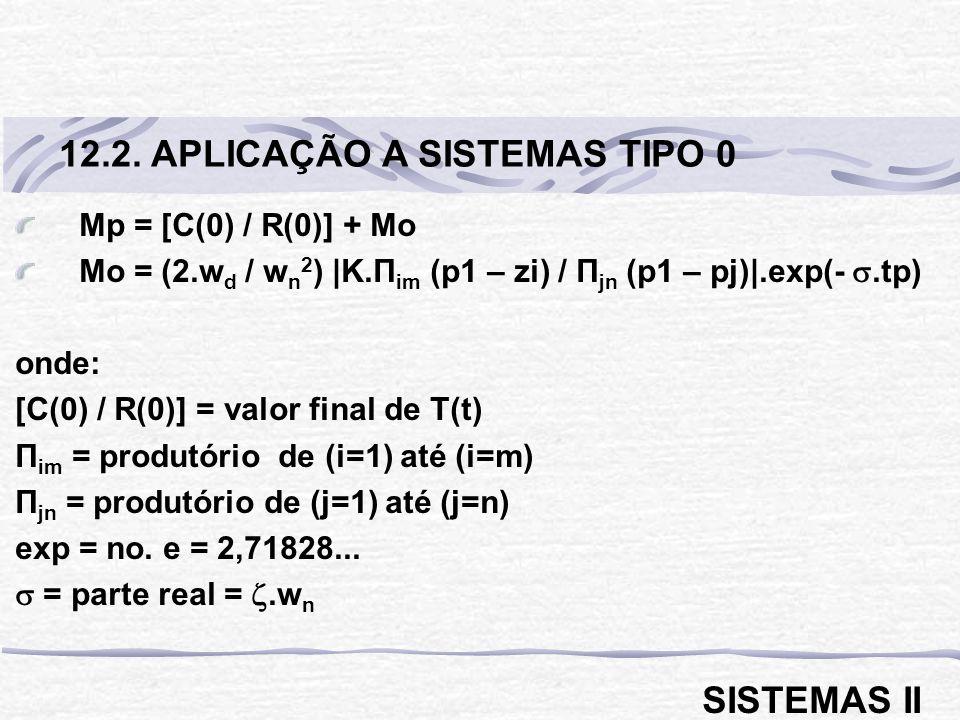 Mp = [C(0) / R(0)] + Mo Mo = (2.w d / w n 2 ) |K.П im (p1 – zi) / П jn (p1 – pj)|.exp(-.tp) onde: [C(0) / R(0)] = valor final de T(t) П im = produtóri