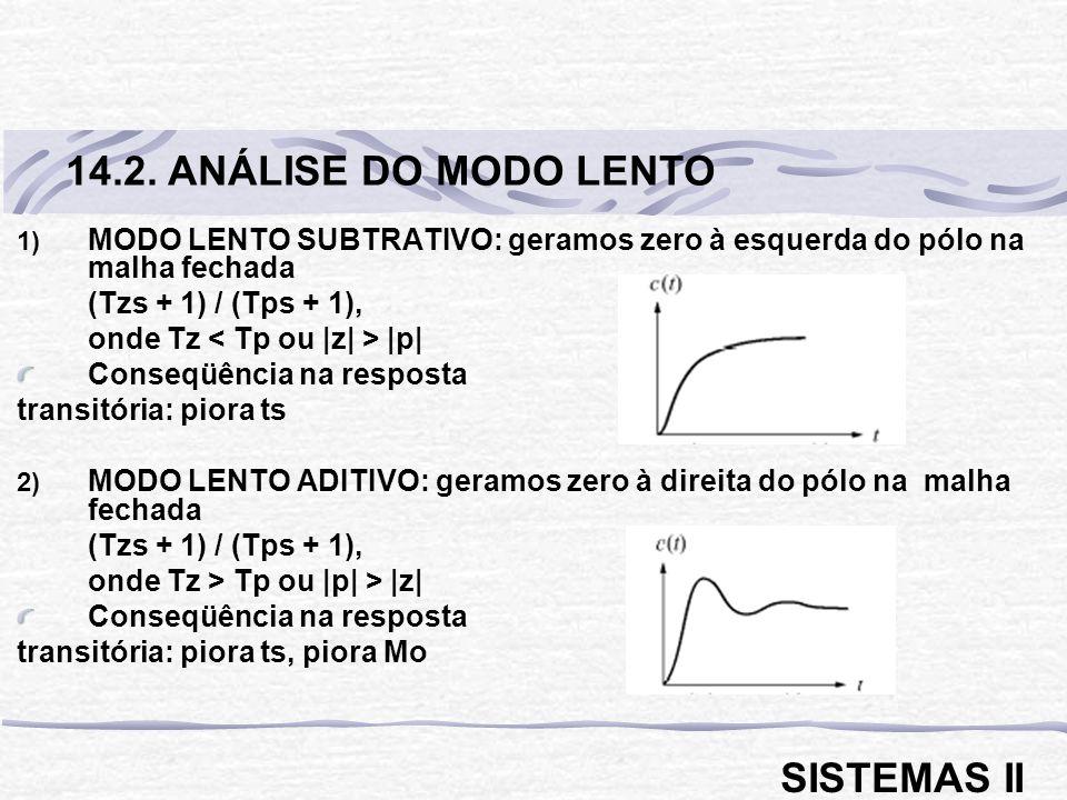 1) MODO LENTO SUBTRATIVO: geramos zero à esquerda do pólo na malha fechada (Tzs + 1) / (Tps + 1), onde Tz |p| Conseqüência na resposta transitória: pi
