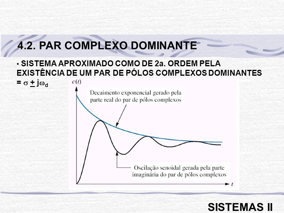SISTEMA APROXIMADO COMO DE 2a. ORDEM PELA EXISTÊNCIA DE UM PAR DE PÓLOS COMPLEXOS DOMINANTES = + j d 4.2. PAR COMPLEXO DOMINANTE SISTEMAS II