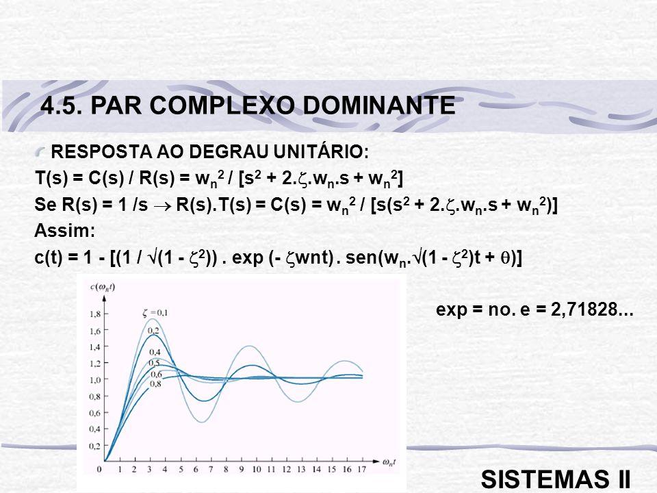 RESPOSTA AO DEGRAU UNITÁRIO: T(s) = C(s) / R(s) = w n 2 / [s 2 + 2..w n.s + w n 2 ] Se R(s) = 1 /s R(s).T(s) = C(s) = w n 2 / [s(s 2 + 2..w n.s + w n