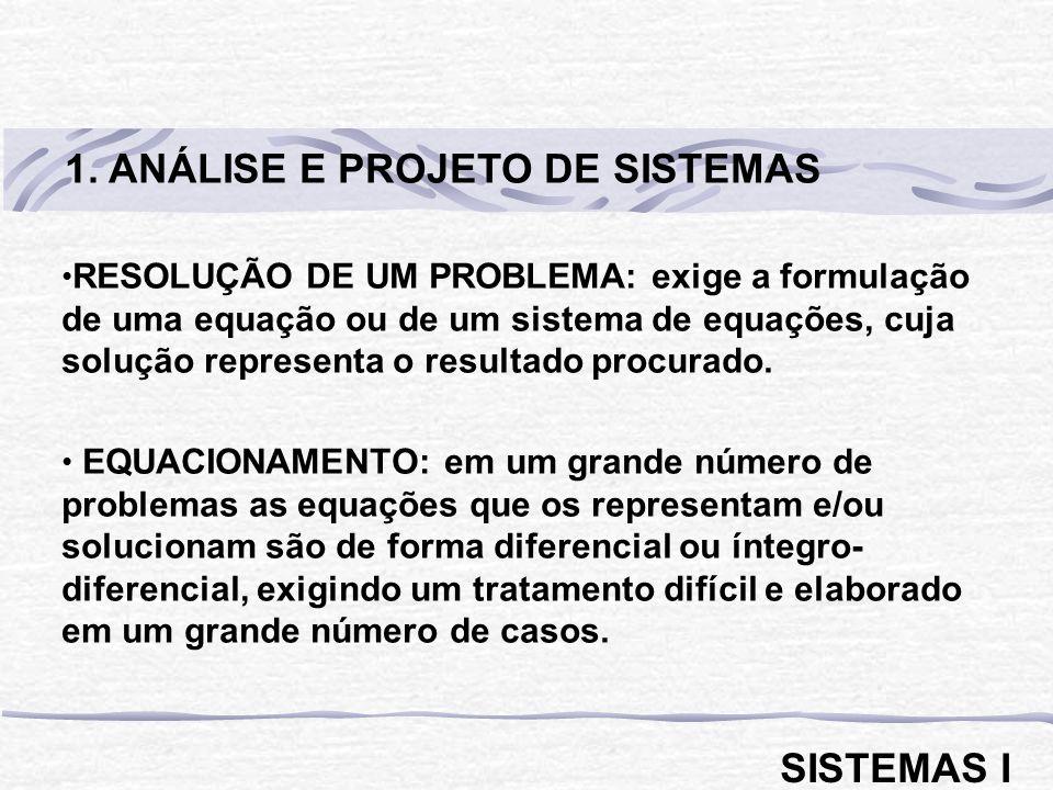 RESOLUÇÃO DE UM PROBLEMA: exige a formulação de uma equação ou de um sistema de equações, cuja solução representa o resultado procurado. EQUACIONAMENT