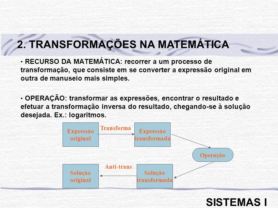 RECURSO DA MATEMÁTICA: recorrer a um processo de transformação, que consiste em se converter a expressão original em outra de manuseio mais simples. O