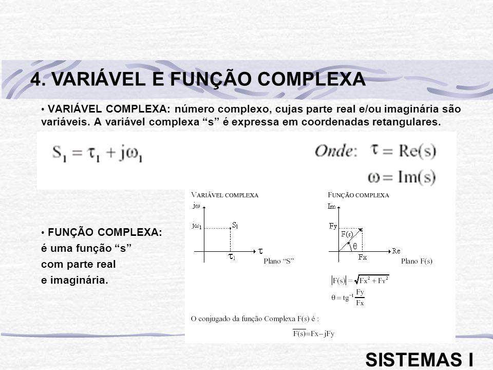 VARIÁVEL COMPLEXA: número complexo, cujas parte real e/ou imaginária são variáveis. A variável complexa s é expressa em coordenadas retangulares. FUNÇ