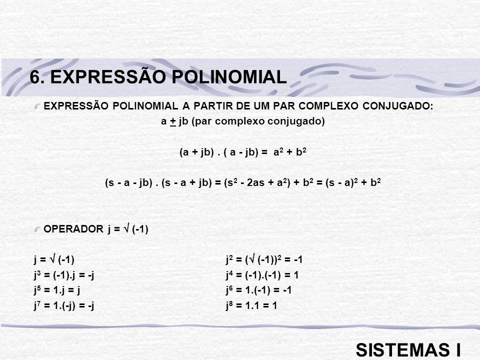 EXPRESSÃO POLINOMIAL A PARTIR DE UM PAR COMPLEXO CONJUGADO: a + jb (par complexo conjugado) (a + jb). ( a - jb) = a 2 + b 2 (s - a - jb). (s - a + jb)
