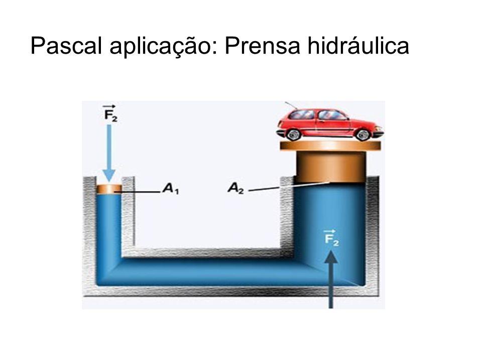Pascal aplicação: Prensa hidráulica