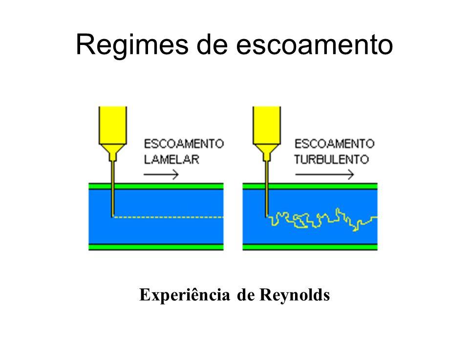 Regimes de escoamento Experiência de Reynolds