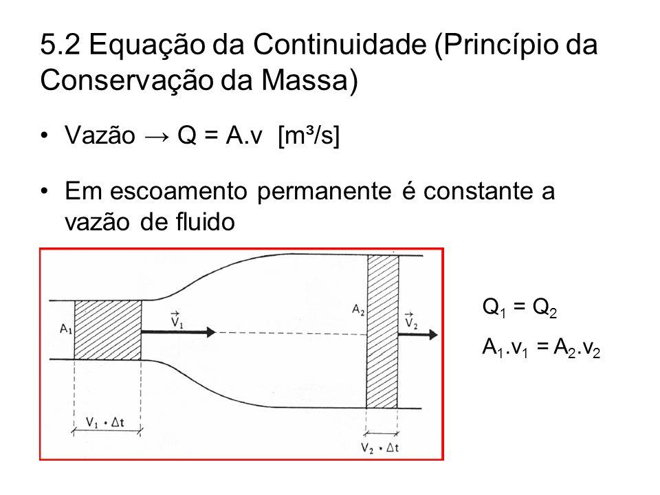 5.2 Equação da Continuidade (Princípio da Conservação da Massa) Vazão Q = A.v [m³/s] Em escoamento permanente é constante a vazão de fluido Q 1 = Q 2