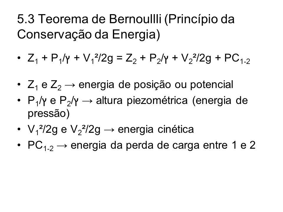 5.3 Teorema de Bernoullli (Princípio da Conservação da Energia) Z 1 + P 1 /ץ + V 1 ²/2g = Z 2 + P 2 /ץ + V 2 ²/2g + PC 1-2 Z 1 e Z 2 energia de posiçã