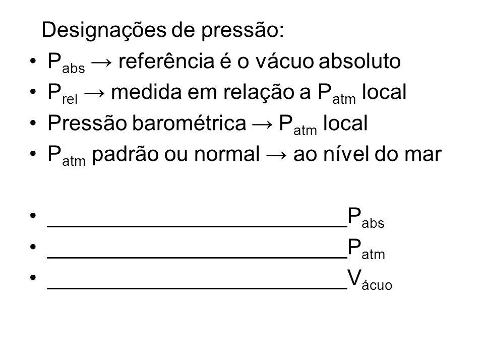 Número de Reynolds O estabelecimento do regime de escoamento depende do valor de uma expressão adimensional, denominado número de Reynolds (Re).
