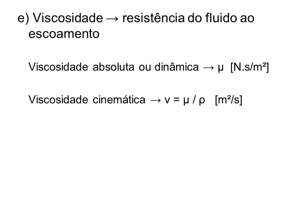 5.1 Tipos de Escoamento c) Permanente: qualquer ponto fixo no fluido tem grandezas (ץ, T) e condições (V, a, p) constantes.
