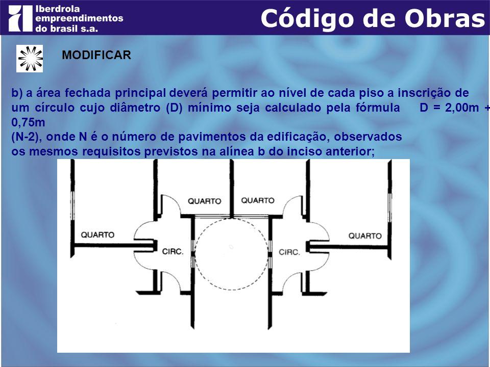 Código de Obras MODIFICAR b) a área fechada principal deverá permitir ao nível de cada piso a inscrição de um círculo cujo diâmetro (D) mínimo seja ca