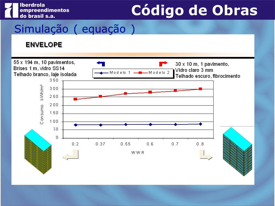 Simulação ( equação ) Código de Obras