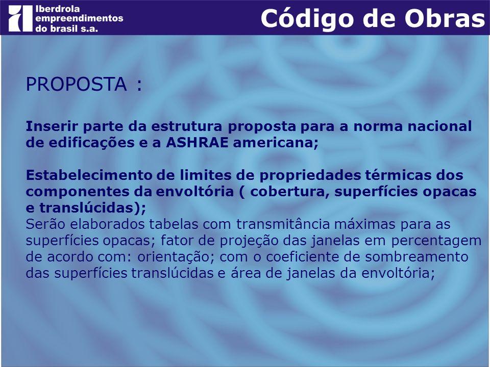 PROPOSTA : Inserir parte da estrutura proposta para a norma nacional de edificações e a ASHRAE americana; Estabelecimento de limites de propriedades t
