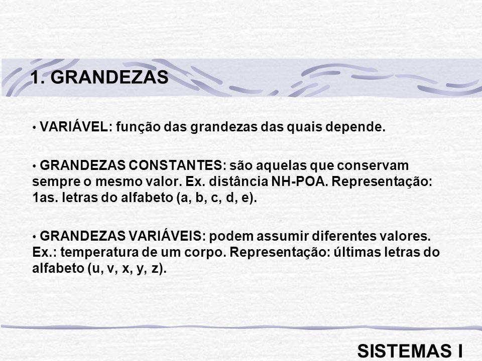 VARIÁVEL: função das grandezas das quais depende. GRANDEZAS CONSTANTES: são aquelas que conservam sempre o mesmo valor. Ex. distância NH-POA. Represen
