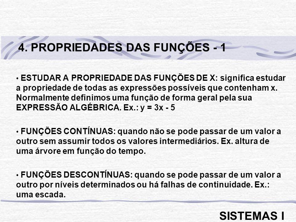 ESTUDAR A PROPRIEDADE DAS FUNÇÕES DE X: significa estudar a propriedade de todas as expressões possíveis que contenham x. Normalmente definimos uma fu