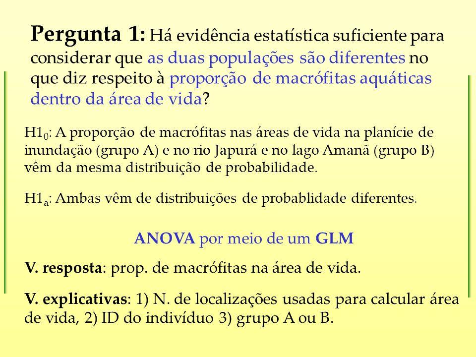 Pergunta 1: Há evidência estatística suficiente para considerar que as duas populações são diferentes no que diz respeito à proporção de macrófitas aq