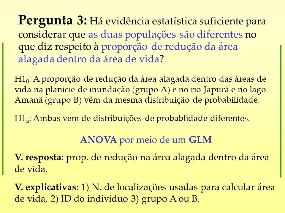 Pergunta 3: Há evidência estatística suficiente para considerar que as duas populações são diferentes no que diz respeito à proporção de redução da ár