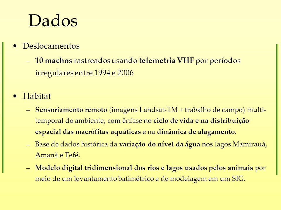 Dados Deslocamentos –10 machos rastreados usando telemetria VHF por períodos irregulares entre 1994 e 2006 Habitat –Sensoriamento remoto (imagens Land