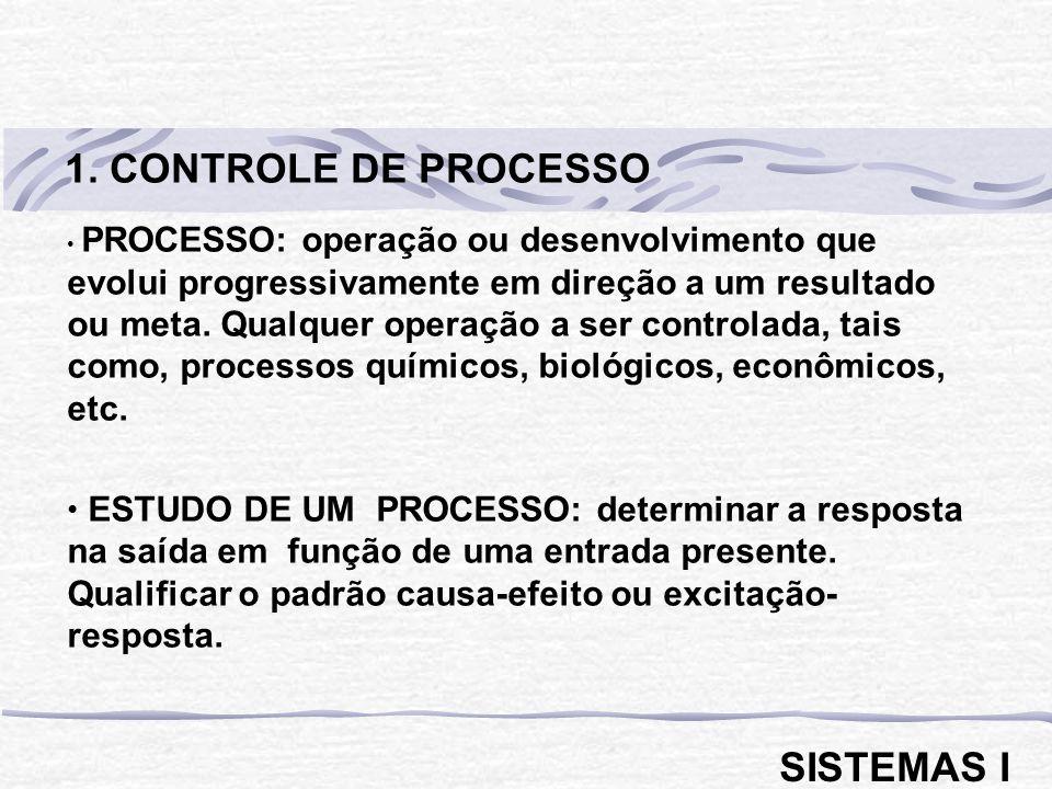 PROCESSO: operação ou desenvolvimento que evolui progressivamente em direção a um resultado ou meta. Qualquer operação a ser controlada, tais como, pr
