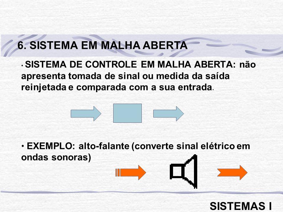 SISTEMA DE CONTROLE EM MALHA ABERTA: não apresenta tomada de sinal ou medida da saída reinjetada e comparada com a sua entrada. EXEMPLO: alto-falante