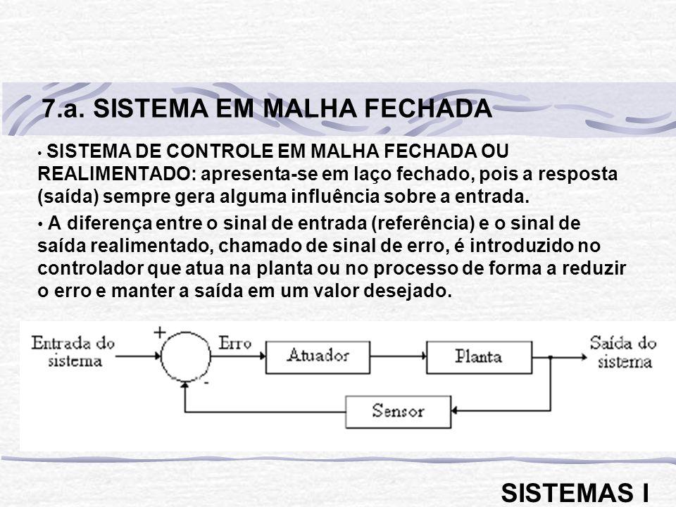 SISTEMA DE CONTROLE EM MALHA FECHADA OU REALIMENTADO: apresenta-se em laço fechado, pois a resposta (saída) sempre gera alguma influência sobre a entr