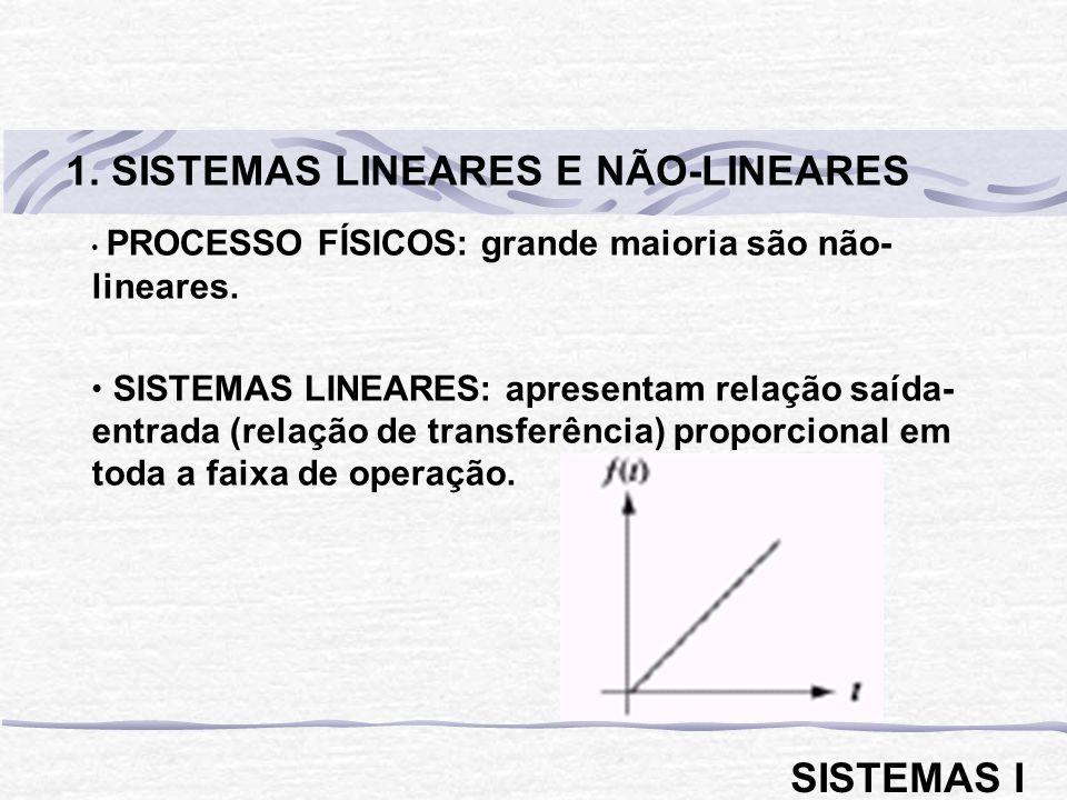 PROCESSO FÍSICOS: grande maioria são não- lineares. SISTEMAS LINEARES: apresentam relação saída- entrada (relação de transferência) proporcional em to