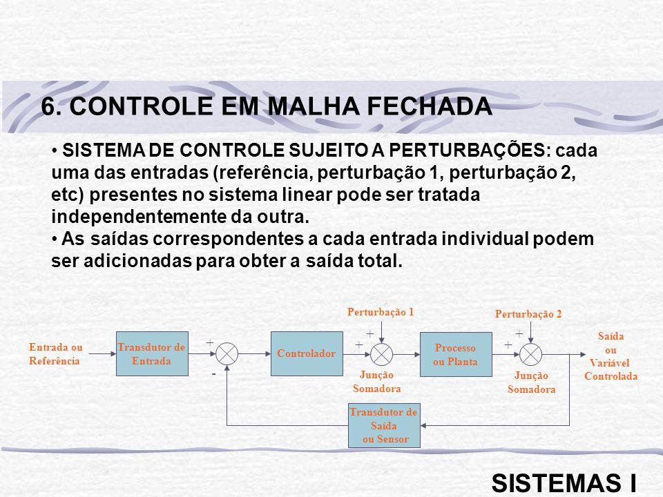 6. CONTROLE EM MALHA FECHADA SISTEMAS I Transdutor de Entrada Junção Somadora + + Processo ou Planta + + Junção Somadora Perturbação 1 Perturbação 2 S