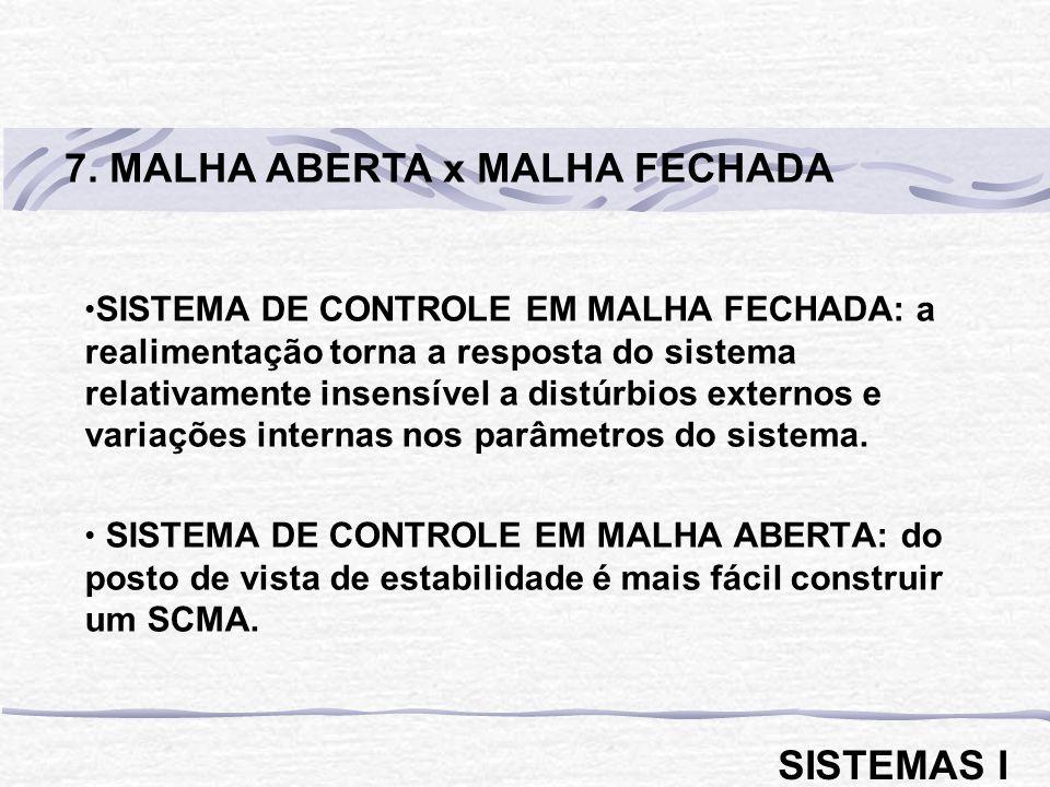 SISTEMA DE CONTROLE EM MALHA FECHADA: a realimentação torna a resposta do sistema relativamente insensível a distúrbios externos e variações internas