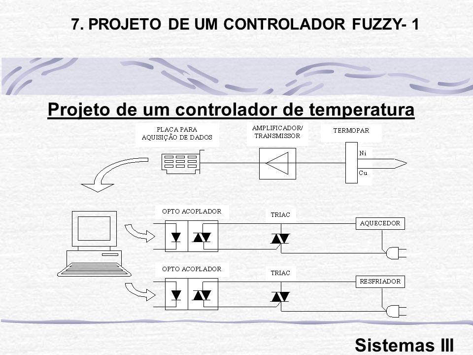 Projeto de um controlador de temperatura 7. PROJETO DE UM CONTROLADOR FUZZY- 1 Sistemas III