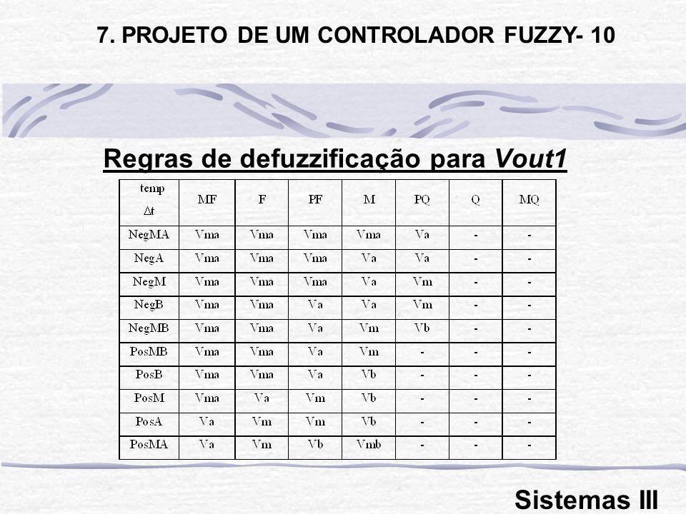 Regras de defuzzificação para Vout1 7. PROJETO DE UM CONTROLADOR FUZZY- 10 Sistemas III