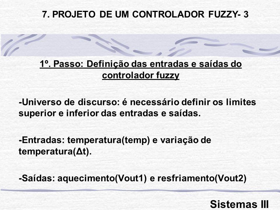 1º. Passo: Definição das entradas e saídas do controlador fuzzy -Universo de discurso: é necessário definir os limites superior e inferior das entrada