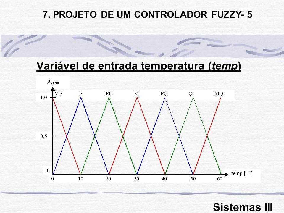 Variável de entrada temperatura (temp) 7. PROJETO DE UM CONTROLADOR FUZZY- 5 Sistemas III