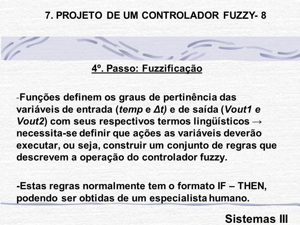 4º. Passo: Fuzzificação - Funções definem os graus de pertinência das variáveis de entrada (temp e Δt) e de saída (Vout1 e Vout2) com seus respectivos