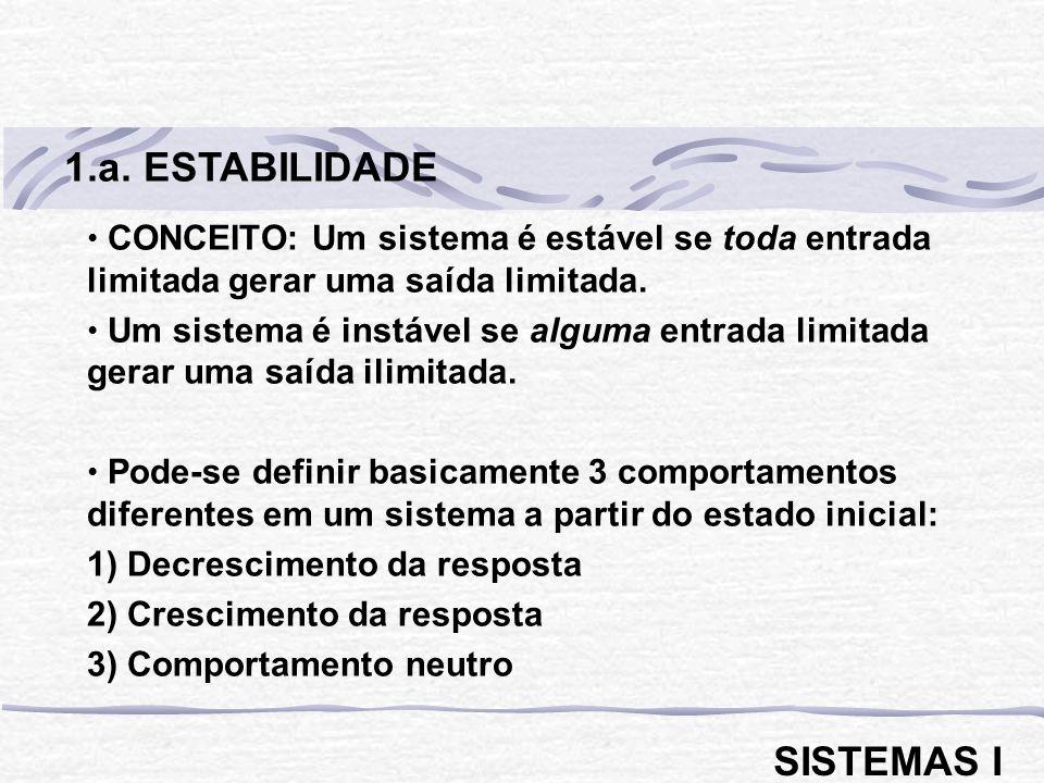 CONCEITO: Um sistema é estável se toda entrada limitada gerar uma saída limitada. Um sistema é instável se alguma entrada limitada gerar uma saída ili