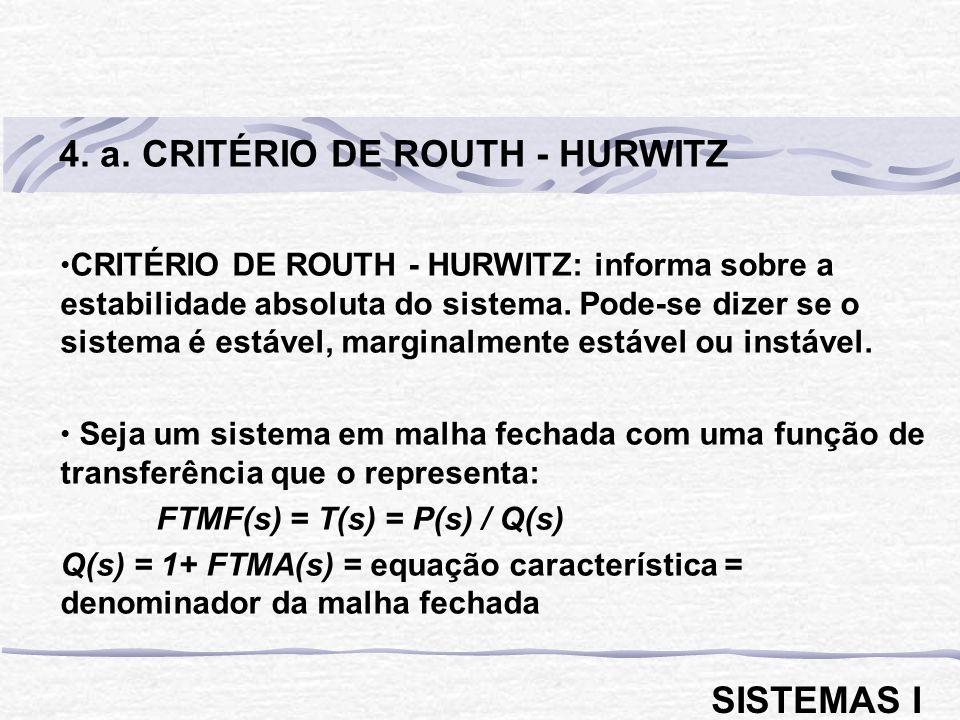 CRITÉRIO DE ROUTH - HURWITZ: informa sobre a estabilidade absoluta do sistema. Pode-se dizer se o sistema é estável, marginalmente estável ou instável