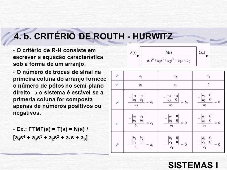 O critério de R-H consiste em escrever a equação característica sob a forma de um arranjo. O número de trocas de sinal na primeira coluna do arranjo f