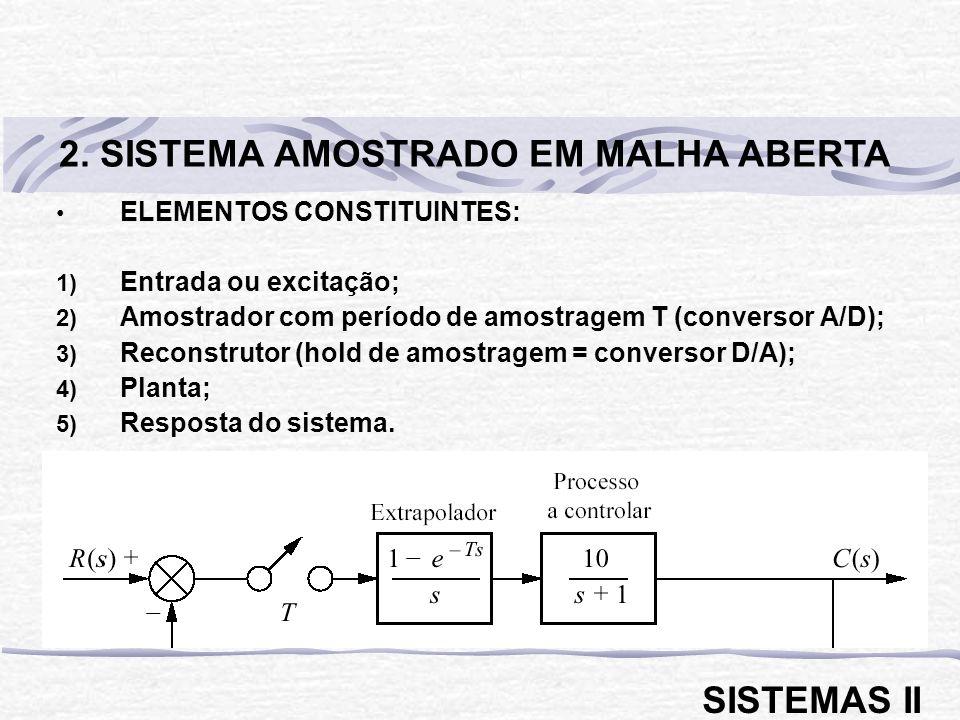ELEMENTOS CONSTITUINTES: 1) Entrada ou excitação; 2) Amostrador com período de amostragem T (conversor A/D); 3) Reconstrutor (hold de amostragem = conversor D/A); 4) Planta; 5) Resposta do sistema.