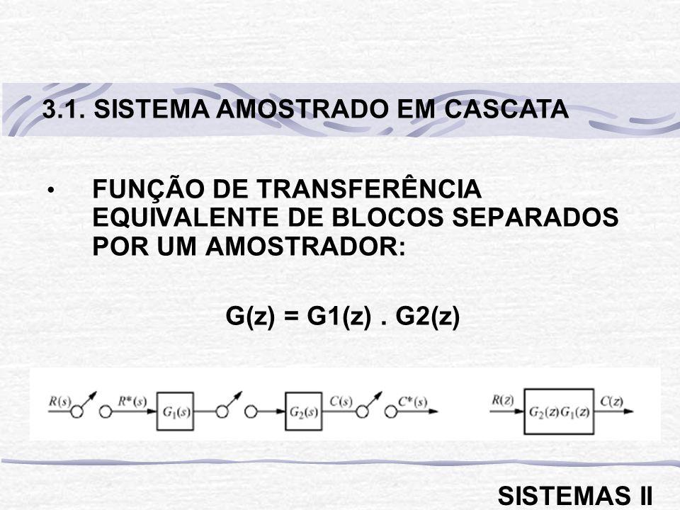 FUNÇÃO DE TRANSFERÊNCIA EQUIVALENTE DE BLOCOS SEPARADOS POR UM AMOSTRADOR: G(z) = G1(z). G2(z) 3.1. SISTEMA AMOSTRADO EM CASCATA SISTEMAS II