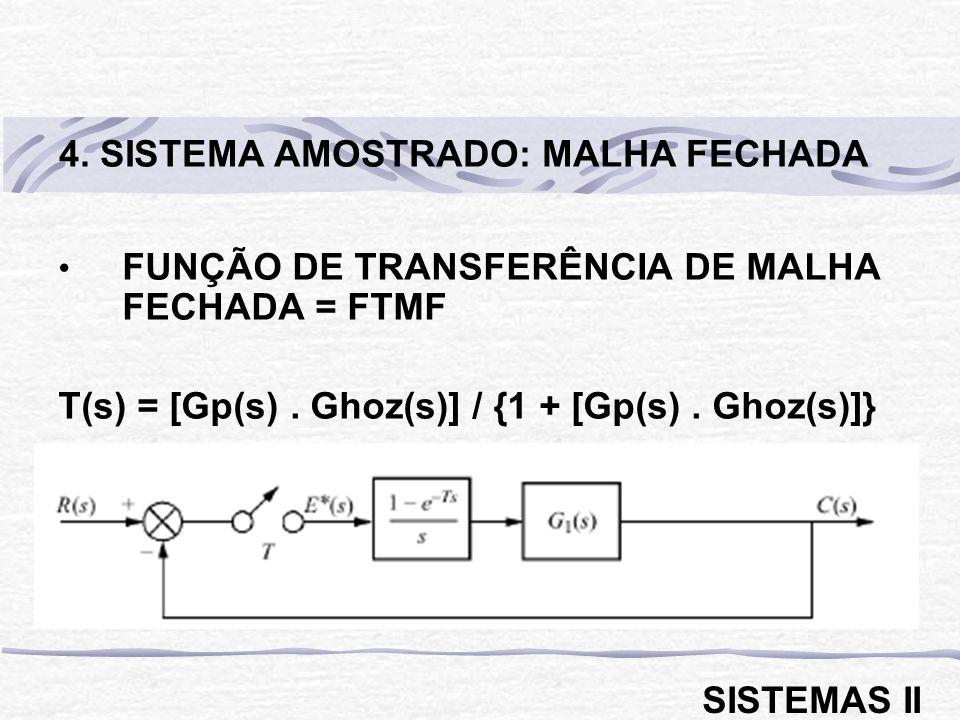 FUNÇÃO DE TRANSFERÊNCIA DE MALHA FECHADA = FTMF T(s) = [Gp(s). Ghoz(s)] / {1 + [Gp(s). Ghoz(s)]} 4. SISTEMA AMOSTRADO: MALHA FECHADA SISTEMAS II