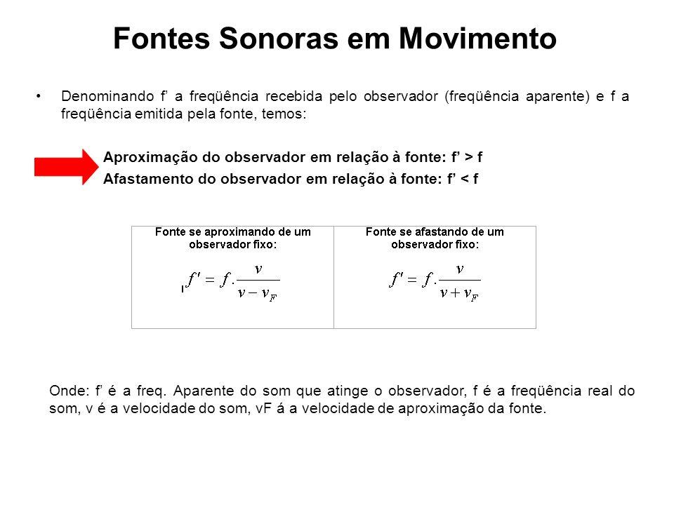 Fontes Sonoras em Movimento Denominando f a freqüência recebida pelo observador (freqüência aparente) e f a freqüência emitida pela fonte, temos: Apro
