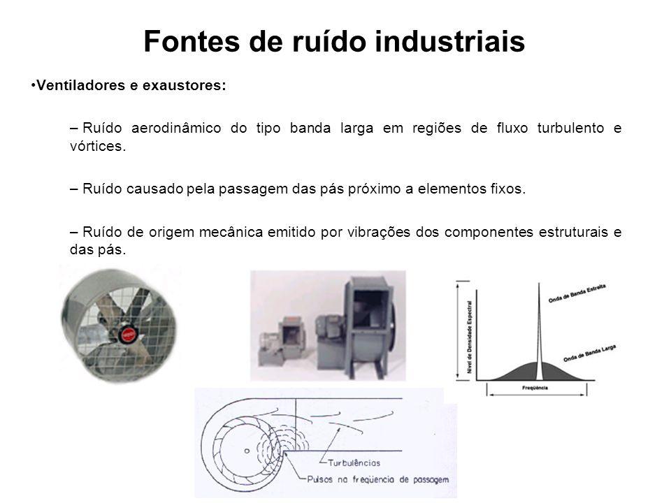 Fontes de ruído industriais Ventiladores e exaustores: – Ruído aerodinâmico do tipo banda larga em regiões de fluxo turbulento e vórtices. – Ruído cau