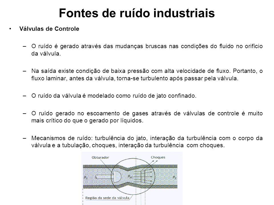 Fontes de ruído industriais Válvulas de Controle –O ruído é gerado através das mudanças bruscas nas condições do fluido no orifício da válvula. –Na sa
