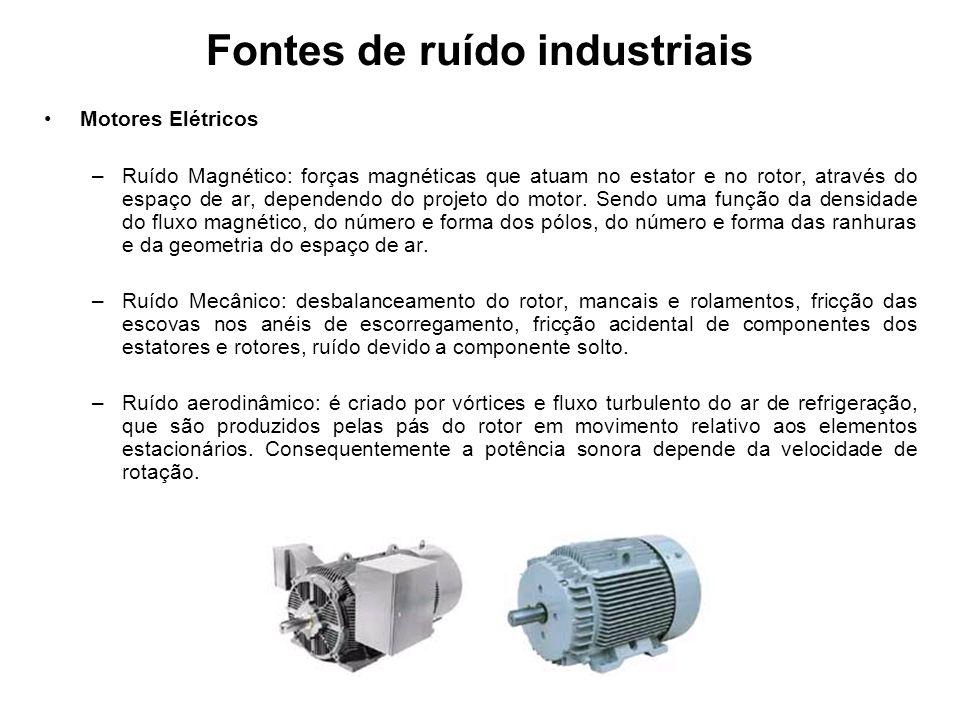 Fontes de ruído industriais Motores Elétricos –Ruído Magnético: forças magnéticas que atuam no estator e no rotor, através do espaço de ar, dependendo