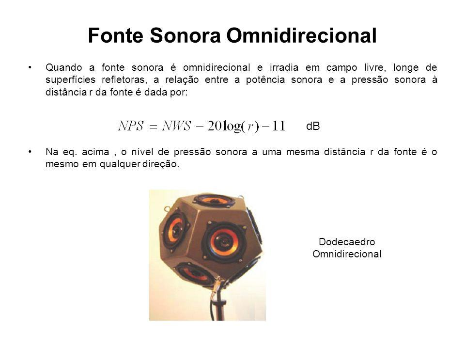 Fonte Sonora Omnidirecional Quando a fonte sonora é omnidirecional e irradia em campo livre, longe de superfícies refletoras, a relação entre a potênc