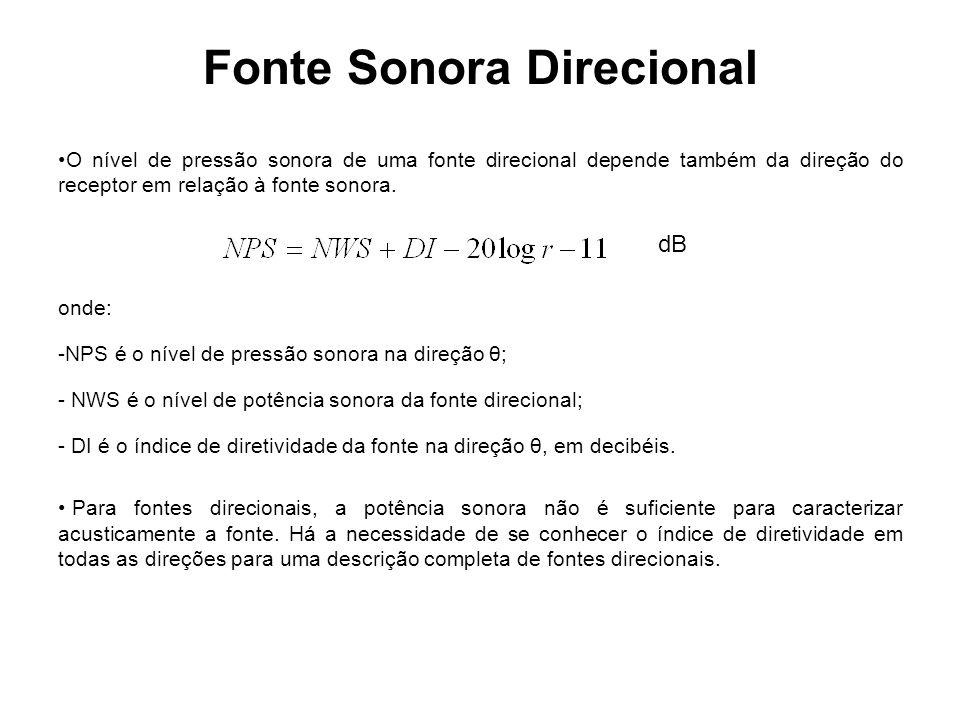 Fonte Sonora Direcional O nível de pressão sonora de uma fonte direcional depende também da direção do receptor em relação à fonte sonora. onde: -NPS