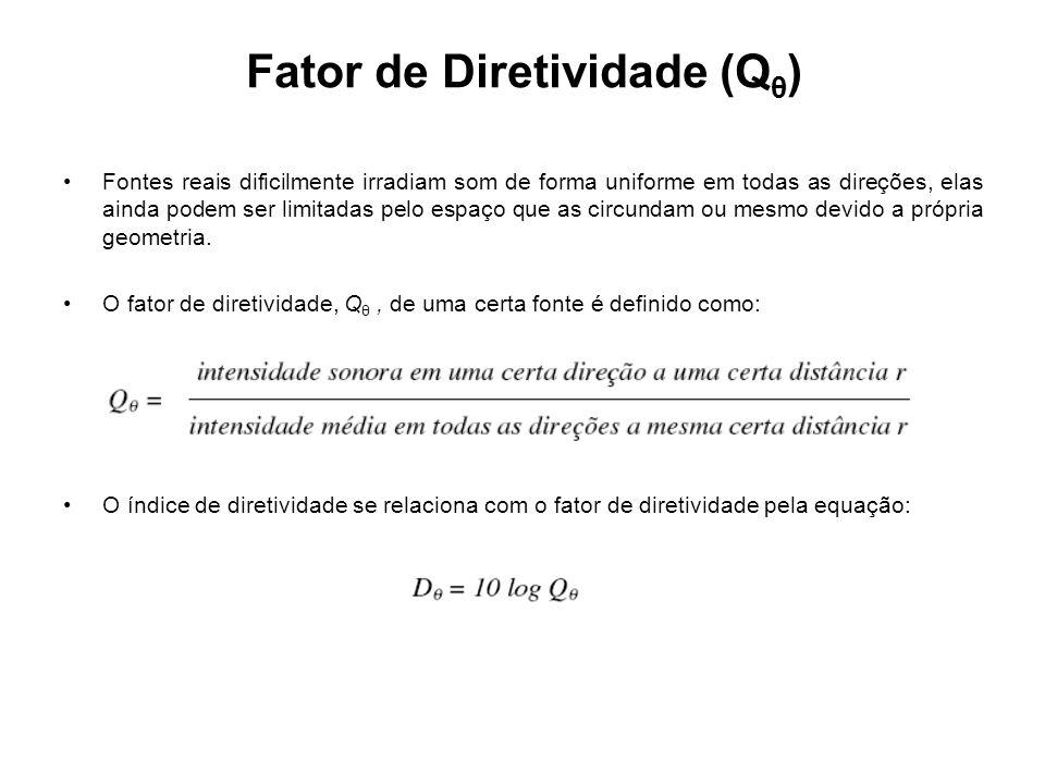 Fator de Diretividade (Q θ ) Fontes reais dificilmente irradiam som de forma uniforme em todas as direções, elas ainda podem ser limitadas pelo espaço
